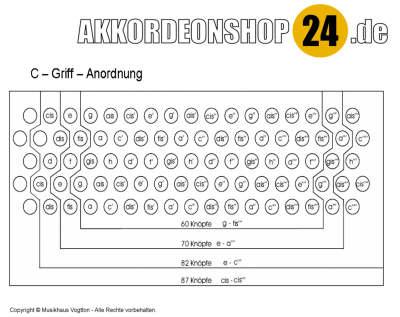 C-Griff_Anordnung_400