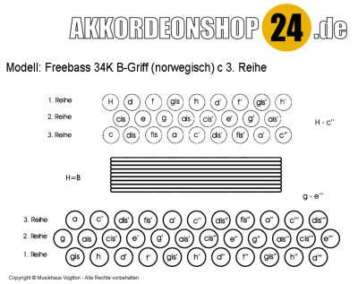 Freebass_B-Griff-Norwegisch_400