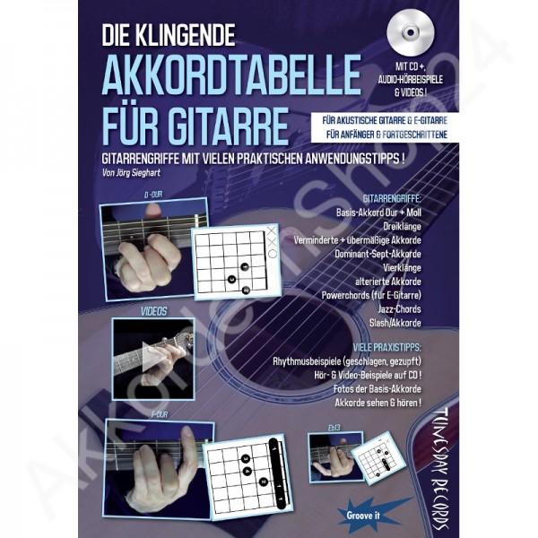 Die klingende Akkordtabelle für Gitarre (mit CD+ Audio/Video)